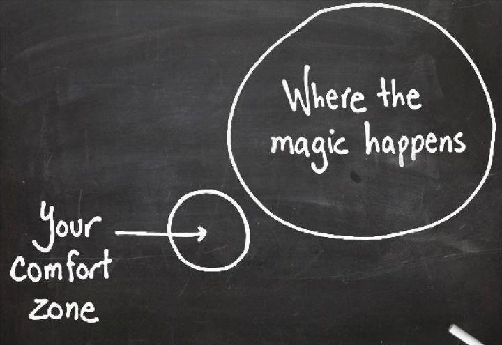 Komfortzone Comfort Zone