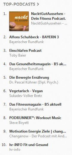 Nackt Gut Aussehen auf Platz 1 bei iTunes