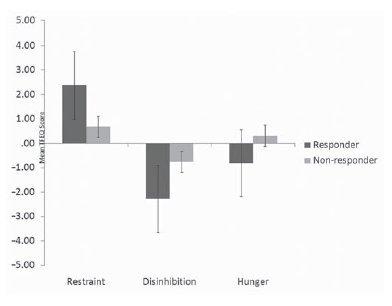Hilft Sport wirklich beim Abnehmen? Neue überraschende Forschungsergebnisse.
