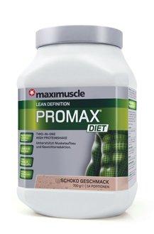 CrossFit Training, Gewinnspiel, Maxinutrition, Maximuscle