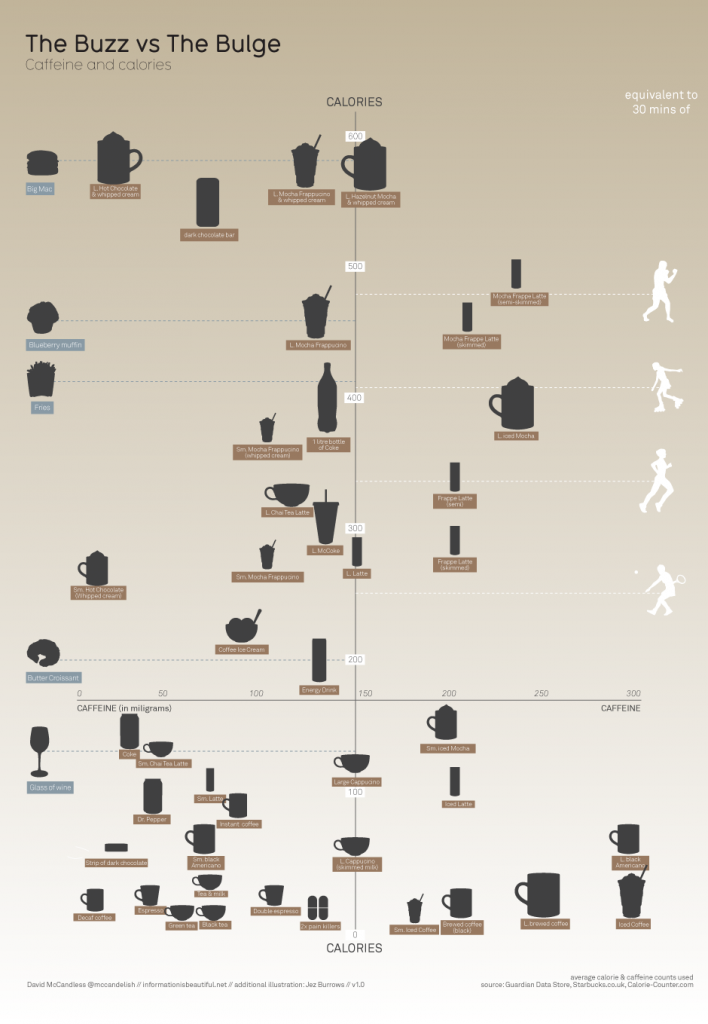koffein in sport fettverbrennung muskelaufbau kaffee guide. Black Bedroom Furniture Sets. Home Design Ideas
