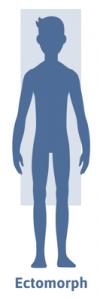 Ectomorph – Einer von 3 Körpertypen (Ektomorph)