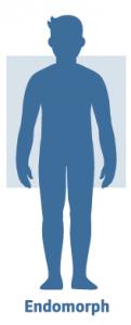 Endomorph – einer von 3 Körpertypen