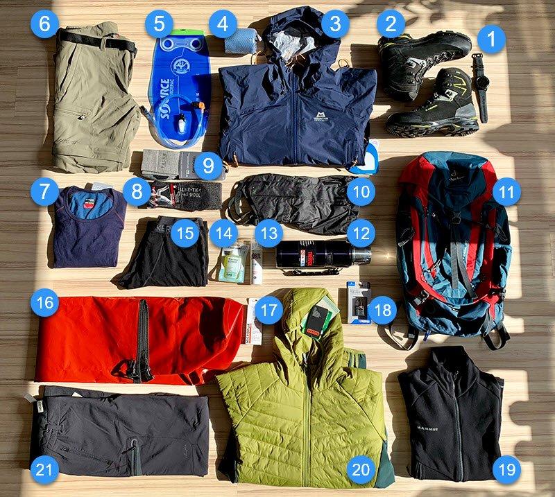 Kilimanjaro-Packliste-Welche-Ausr-stung-bringt-Dich-auf-den-Gipfel-