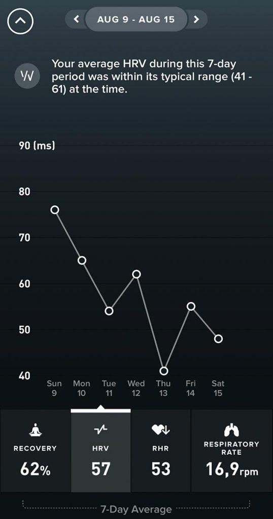 Herzfrequenzvariabilität messen mit Whoop App